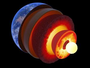 The structure of Earth's interior, showing the solid inner core and molten outer core and the surrounding mantle. Hot plumes of rock rise from the base of the mantle and erupt on the surface at hot spots like Iceland. © Johan Swanepoel/iStockphoto/Thinkstock