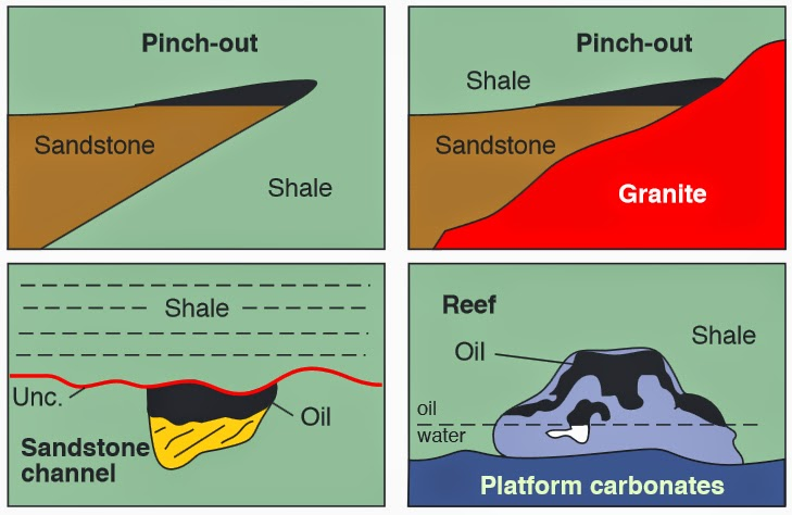 Petroleum Traps | Geology Page