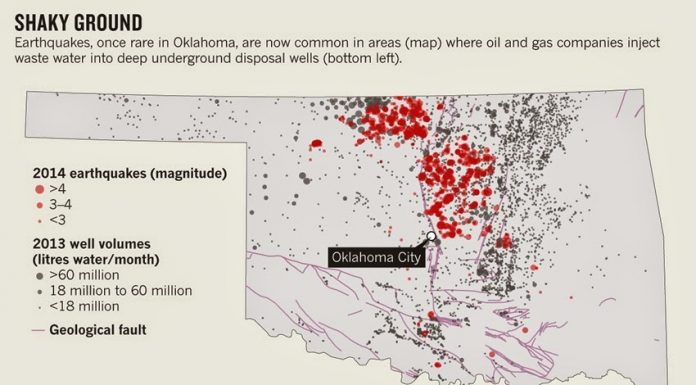 Race to unravel Oklahoma\'s artificial quakes | Geology Page