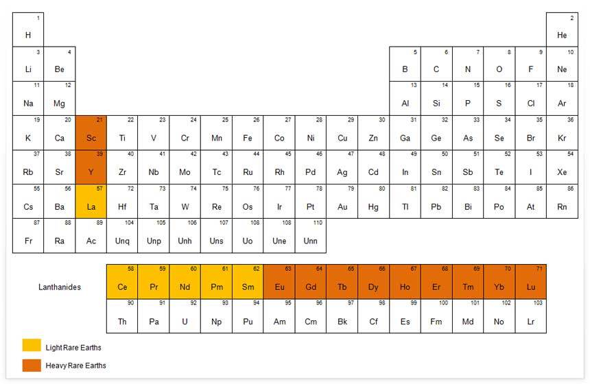 Rare Earth Element Geology Page