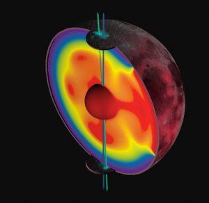 Earth's moon wandered-GeologyPage