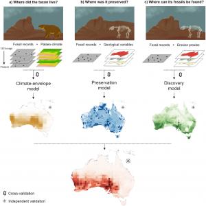 New models predicting-GeologyPage