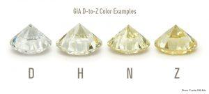 4Cs of Diamond Quality-GeologyPage