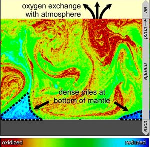 Buried oxygen rose to the-GeologyPage
