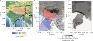 Palaeo-geographic and -thickness reconstructions of the Himalaya–Tibet orogen.