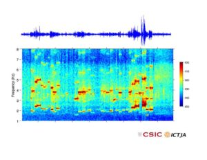 Seismic record captured by the seismometer installed in the ICTJA-CSIC during the Bruce Springsteen concert at Camp Nou on May 14, 2016. The upper panel shows the seismogram, while the lower panel shows the spectrogram where it is possible to see the distribution of the energy between the different frequencies. You can distinguish the different songs of the concert and highlight those performed during the encores towards the end of the concert