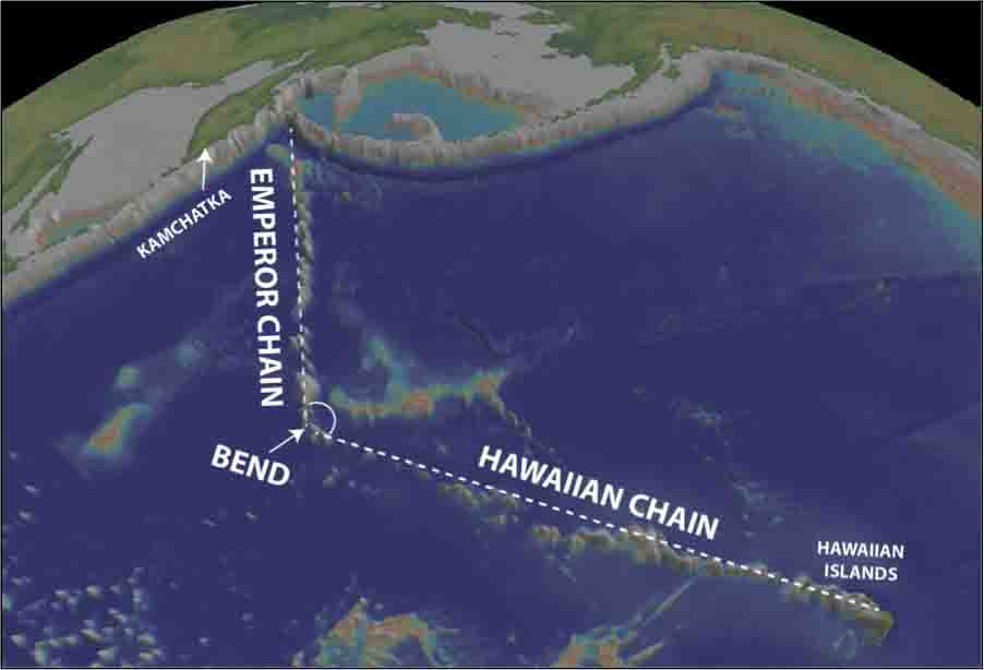 How the Pacific seafloor got its 60-degree bend