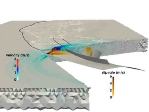 largest multiphysics simulation of an earthquake and tsunami