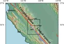 Parkfield Segment, San Andreas fault