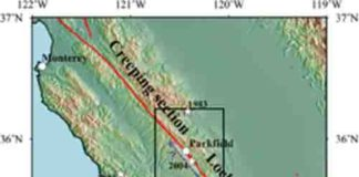 Parkfield Segment, San Andreas fault