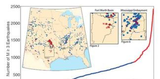 The post-2008 seismicity has occurred both in areas that were seismically active before 2008 (for example, the Mississippi embayment) and in regions with no pre-2008 historical or instrumental seismicity (for example, FWB).