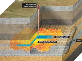 Wastewater injected in an underground reservoir layer crossed by a fault triggers an earthquake