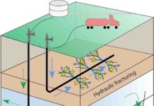 Small earthquakes (yellow stars) can be induced during hydraulic fracturing when high-pressure fluid (blue arrows) is pumped into horizontal wells to crack rock layers containing natural gas.