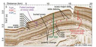 This is seismic reflection data.