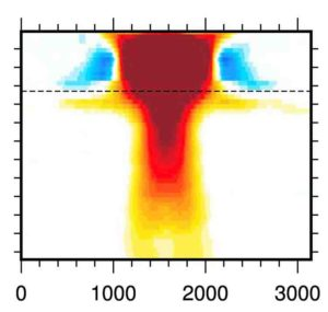 Scientists have now made the best computational modeling yet of mantle plumes, hypothesized, mushroom-shaped upwellings of hot rock from the deep Earth. They plumes are hypothesized to form within the thermal boundary layer at the base of the mantle and are thought to carry heat from Earth's core that generates a volcano's magma.