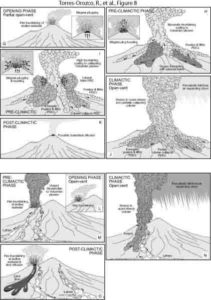 Volcanic hazard scenarios for Plinian eruptions at Mount Taranaki's summit crater and Fanthams Peak vent.