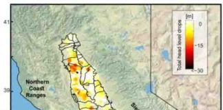 Groundwater well levels dropped several meters at most of the 1600 observation wells across the Central Valley, from 2007-2010.