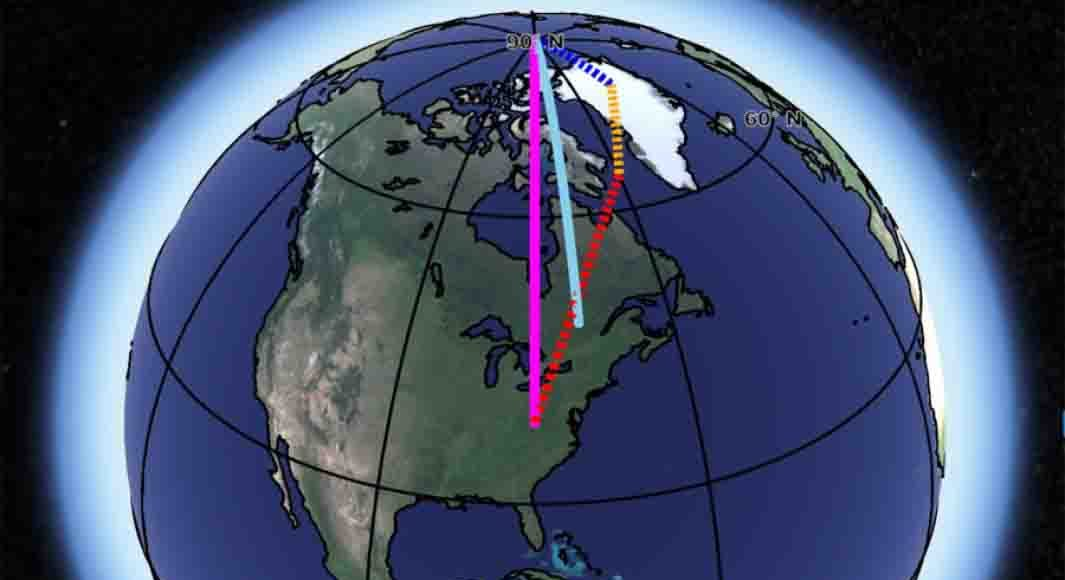 The observed direction of polar motion, shown as a light blue line, compared with the sum (pink line) of the influence of Greenland ice loss (blue), postglacial rebound (yellow) and deep mantle convection (red). The contribution of mantle convection is highly uncertain.