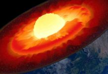 Earth's mantle (dark red) lies below the crust (brown layer near the surface) and above the outer core (bright red).