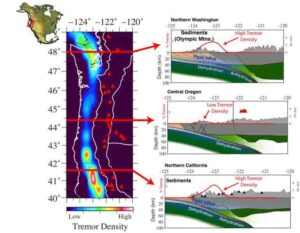 Rice University scientists studied how the density of microseismicity, or small tremors, related to the seismic structure of the Pacific Northwest in the United States. Red lines in the graphic at left correspond to cross-sections from northern Washington (top), central Oregon (middle), and northern California (bottom).