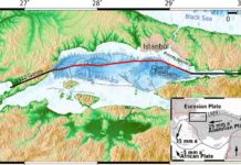 Illustration of the North Anatolian fault zone