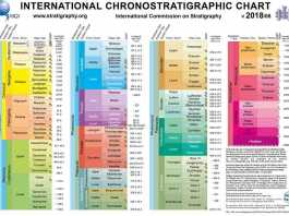 "International Chronostratigraphic Chart ""Version 2018/08"""