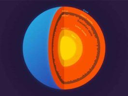 "Graphic showing the Transition Zone inside the Earth Princeton seismologist Jessica Irving worked with then-graduate student Wenbo Wu and another collaborator to determine the roughness at the top and bottom of the transition zone, a layer within the mantle, using scattered earthquake waves. They found that the top of the transition zone, a layer located 410 kilometers down, is mostly smooth, but the base of the transition zone, 660 km down, in some places is much rougher than the global surface average. ""In other words, stronger topography than the Rocky Mountains or the Appalachians is present at the 660-km boundary,"" said Wu. NOTE: This graphic is not to scale. Credit: Kyle McKernan, Office of Communications"