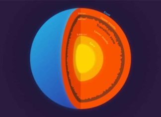 """Graphic showing the Transition Zone inside the Earth Princeton seismologist Jessica Irving worked with then-graduate student Wenbo Wu and another collaborator to determine the roughness at the top and bottom of the transition zone, a layer within the mantle, using scattered earthquake waves. They found that the top of the transition zone, a layer located 410 kilometers down, is mostly smooth, but the base of the transition zone, 660 km down, in some places is much rougher than the global surface average. """"In other words, stronger topography than the Rocky Mountains or the Appalachians is present at the 660-km boundary,"""" said Wu. NOTE: This graphic is not to scale. Credit: Kyle McKernan, Office of Communications"""