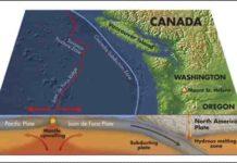 The Washington coast is geologically complex.