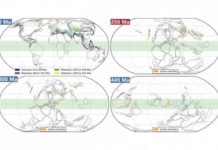 Over the last 540 million years, as the Earth's tectonic plates have shifted, MIT researchers have found that periods of major tectonic activity (orange lines) in the tropics (green belt) were likely triggers for ice ages during those same periods.