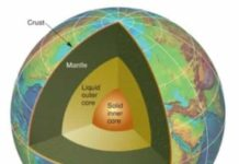 This image shows the divisions between Earth's layers. The ancient, continent-sized rock regions encircle the liquid outer core. Credit: Lawrence Livermore National Laboratory