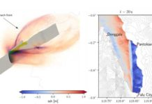 Visualization of the modelled coupled earthquake and tsunami across Palu Bay, from Ulrich et al., 2019: Left: Seismic waves being generated while the earthquake propagates southward in a 'superfast' manner. Warm colours denote higher movements across the geological faults and higher ground shaking (snapshot after 15 seconds of earthquake simulation time). Right: The movements of the earthquake beneath the bathtub shaped Palu Bay generate a 'surprise' tsunami (snapshot of the water waves aftee 20s of simulation time of the tsunami scenario). Image credit: LMU.
