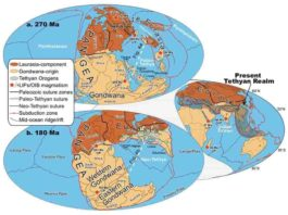 Global paleomagnetic plate reconstructions a. 270 Ma, b. 180 Ma, and inset the Present Tethyan Realm. Credit: ©Science China Press