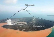 A drone image two weeks after the flank collapsed. The volcano peak that had measured 320 meters is missing. Credit: GFZ