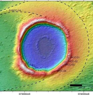An orthophoto of Wolfe Creek Crater. An orthophoto is an aerial photograph that has been geometrically corrected so that the scale is uniform and the photo has the same lack of distortion as a map. Credit: University of Wollongong