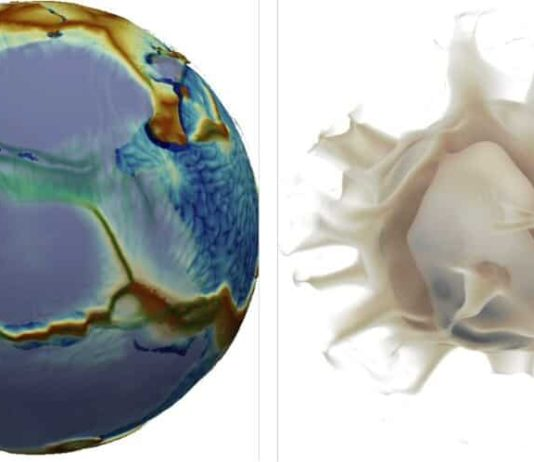 Images of the numerical solution at the moment when a supercontinent (left, in purplish grey) begins to break up. In the image on the left, the modelled fictional planet looks much like the Earth: its surface and mantle move spontaneously, at speeds close to those observed on Earth. The distribution of the plates (some of which are large, while many are small) is also similar, as is the topography: red hues represent shallow regions of the ocean (ridges), while blue indicates the deep seafloor. The deepest blue areas correspond to subduction trenches (where a plate is sinking into the mantle). The continents are shown in translucent white (and therefore appear purplish grey).The image on the right shows warm currents (plumes) rising from the bottom of the mantle. Credit: Nicolas Coltice