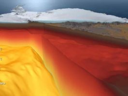 The deep structure of the continent Antarctica. Credit: Planetary Visions (credit: ESA/Planetary Visions)