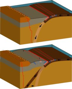Japan's risk of giant tsunamis may have grown when the angle of a down-going slab of ocean crust declined. Top: ocean crust (right) slides under continental crust at a steep angle, causing faulting (red lines) in seafloor sediments piled up behind. Bottom: as the angle shallows, stress is transferred to sediments piled onto the continental crust, and faults develop there. Blue dots indicate resulting earthquakes. At left in both images, the change in angle also shifts the region where magma fueling volcanoes is generated, pushing eruptions further inland. Credit: Adapted from Oryan and Buck, Nature Geoscience 2020