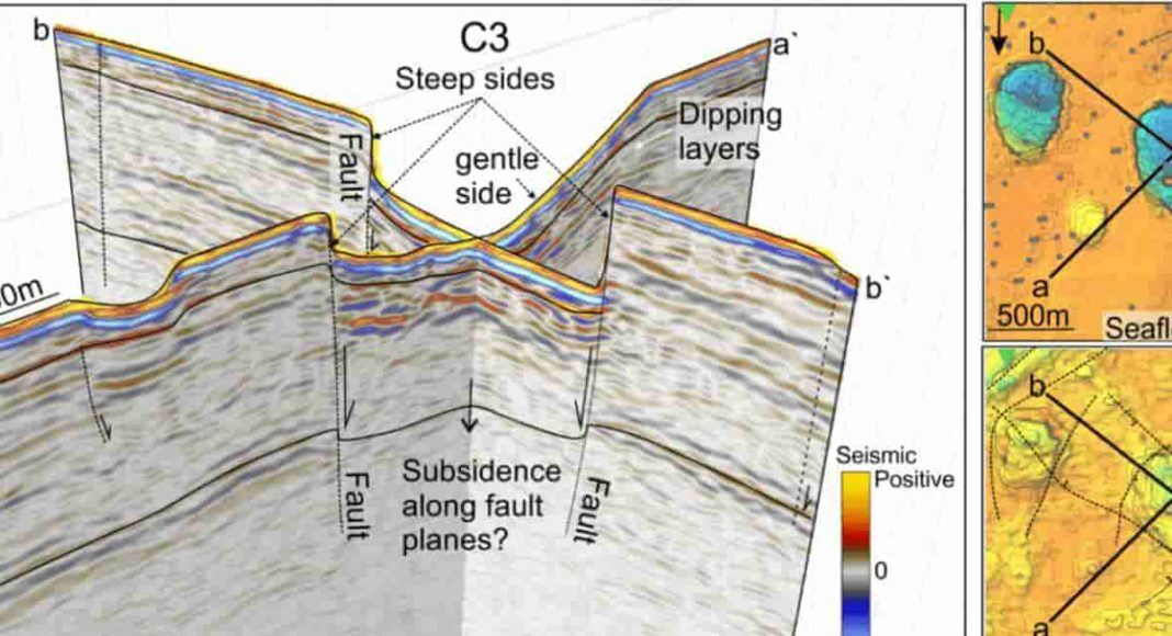 The deep origin of craters and mounds was discovered using cutting edge 3D seismic technology which can penetrate deep into the ocean floor, and help scientists visualize the structures in the hard bedrock underneath. Illustration: M. Waage