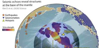 Earthquakes send sound waves through the Earth. Seismograms record the echoes as those waves travel along the core-mantle boundary, diffracting and bending around dense rock structures. New research from University of Maryland provides the first broad view of these structures, revealing them to be much more widespread than previously known. Credit: Doyeon Kim/University of Maryland