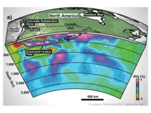 A 3D block diagram across North America showing a mantle tomography image reveals the Slab Unfolding method used to flatten the Farallon tectonic plate. By doing this, Fuston and Wu were able to locate the lost Resurrection plate.