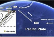 The journey of Hawaii's pancake from its creation at the mantle plume to where it slipped under the Pacific plate and sunk deep into the Earth's mantle. Credit: Michigan State University