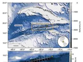 Overview of the study area and the schematic illustration of interaction of fault motion and the seafloor subsidence. Credit: University of Tsukuba